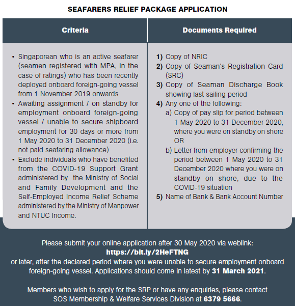 SOS Samudra: Seafarers' Relief Package (SRP)
